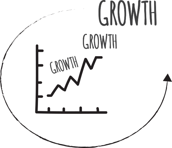 growth-growth-growth