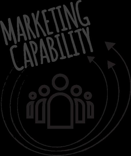 marketing-capability