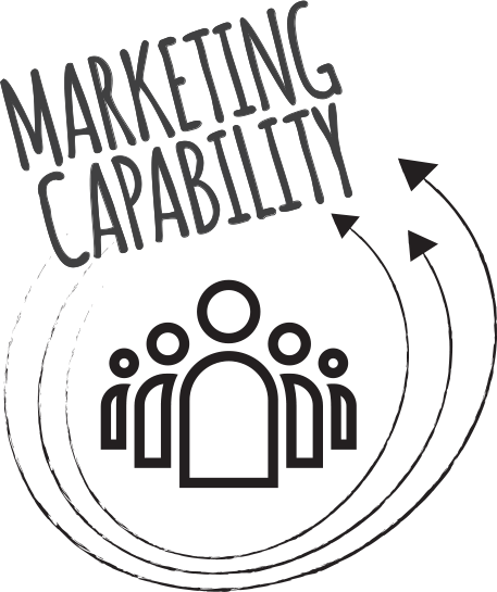 marketing-capability